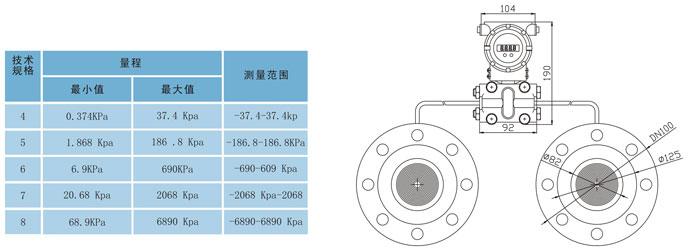 ydk322-ic電容式遠傳差壓變送器
